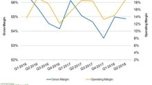 What Drove PepsiCo's Operating Margin Expansion in Fiscal Q2
