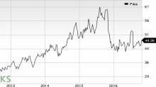 Dr. Reddy's (RDY) Earnings & Revenues Decline Y/Y in Q2