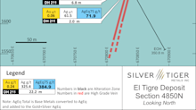 Silver Tiger Intersects 1.6 meters Grading 1,355.4 g/t AgEq in the Sooy Vein and 2.3 meters of 870.7 g/t AgEq in the Sooy Footwall Zone in Hole ET-21-213