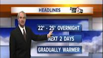 Temperatures will increase toward the weekend