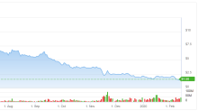 Aurora Cannabis (ACB) Couldn't Have Reported a Worse Quarter