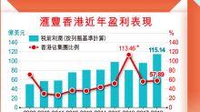 滙豐:波動旺對沖 港區收入佳