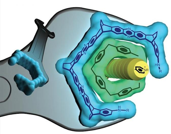 This tiny nanoscale wrench can tinker with molecules