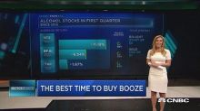 Alcohol stocks buzzing in Q1