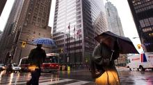 Canadian stock market gains with investors take defensive posture