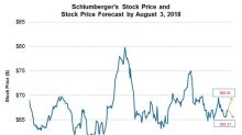 What's Schlumberger's Stock Price Forecast This Week?