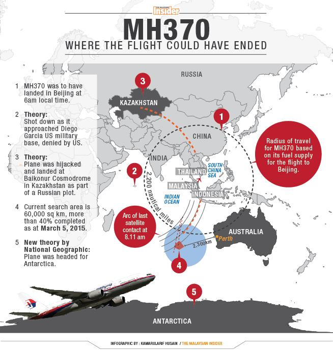 A year on, no end to theories about MH370's disappearance