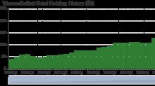 4 Stocks Warren Buffett and David Rolfe Agree On