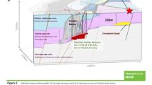 Hannan Discovers Zinc Mineralized Outcrops 600 Metres From Kilbricken, Ireland