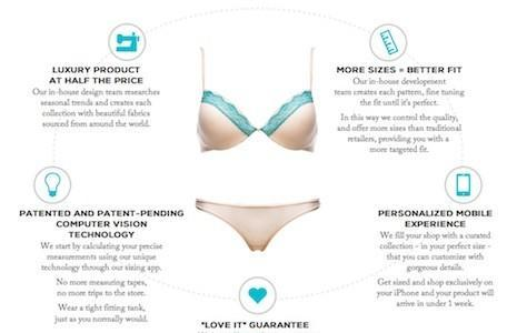 ThirdLove iPhone app accurately calculates bra size with just a few pics