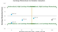 Weyerhaeuser Co. breached its 50 day moving average in a Bearish Manner : WY-US : December 20, 2017