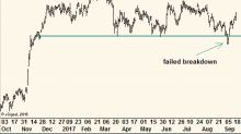 Buy Bank Stocks – The Financial Sector Rebound is for Real