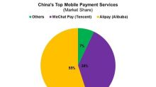 The Alibaba-Tencent Tit-for-Tat Continues