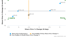 Argo Group International Holdings Ltd. breached its 50 day moving average in a Bearish Manner : AGII-US : December 1, 2017