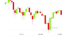 Market Wrap: Bitcoin Fails to Reach $16.5K; Wrapped BTC Hits $2 Billion