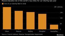 BMWs por monedas en Moscú augura problemas para automotrices
