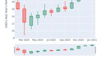 P/E Ratio Insights for CNO Financial Group