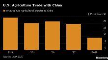 中國大宗商品市場:市場評估貿易休戰、中國貿易數據備受關注