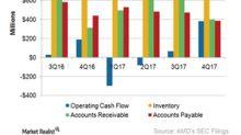 Understanding AMD's Cash Flow Seasonality