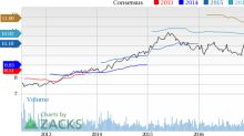 New Strong Buy Stocks for July 11th