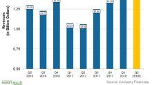 Analyzing Marathon Oil's Q2 2018 Revenue Expectations