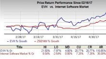 Evolent Health (EVH) Prices 7M Follow-On Share Offering