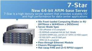 UPDATE: MiTAC Announced the First 64-Bit ARM(R) Processor-Based
