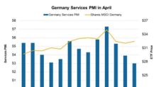Germany Services PMI Is Falling: Can Investor Confidence Return?