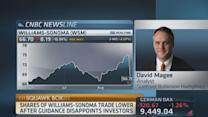 Stock to watch: Williams-Sonoma