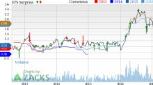 Superior Industries (SUP) Q2 Earnings Miss, Revenues Beat