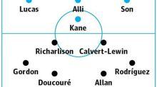 Tottenham v Everton: match preview