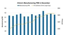 Insight into China's Manufacturing PMI in December 2017