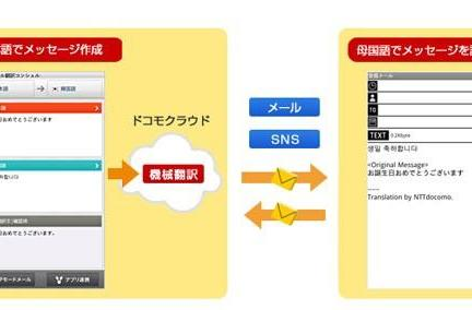 NTT DoCoMo launches free Concier mail translation app for Android devices