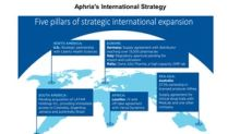 Aphria Announces Developments in South American Markets