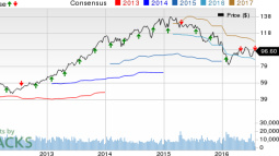Ameriprise's (AMP) Q2 Earnings and Revenues Miss Estimates