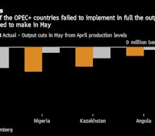 OPEC+ Set to Extend Oil Cuts as Meeting Called for Weekend