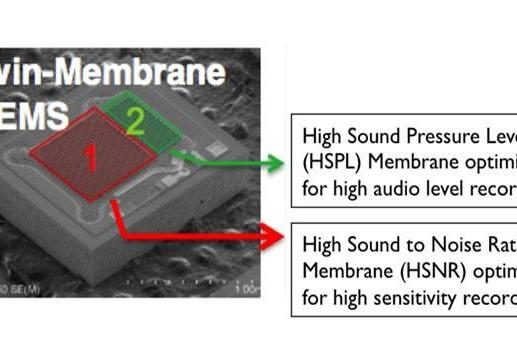 HTC says One's dual-membrane microphones block bad vibes