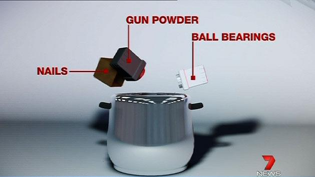 Boston bombs made with disturbing ease