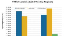 How Much Did Genesee & Wyoming's 4Q17 Operating Margins Expand?