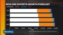 Rio Tinto's Iron Ore Shipments Rise 14% in Second Quarter