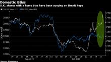 Investors Have Started Preparing for Brexit Endgame