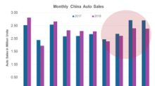 What US-China Trade War Ceasefire Means for Auto Industry
