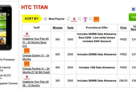 HTC Titan, Radar on sale now at Phones4U, blow a raspberry at 'launch date' nonsense