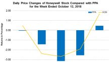 Honeywell to Modernize Austrian Sappi Plant