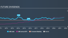 Why You Might Be Interested In Metro Inc. (TSE:MRU) For Its Upcoming Dividend