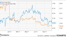 What I'll Be Watching When Cirrus Logic Reports Earnings