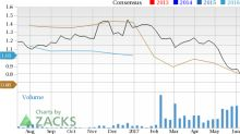 What Falling Estimates & Price Mean for AMC Entertainment Holdings (AMC)