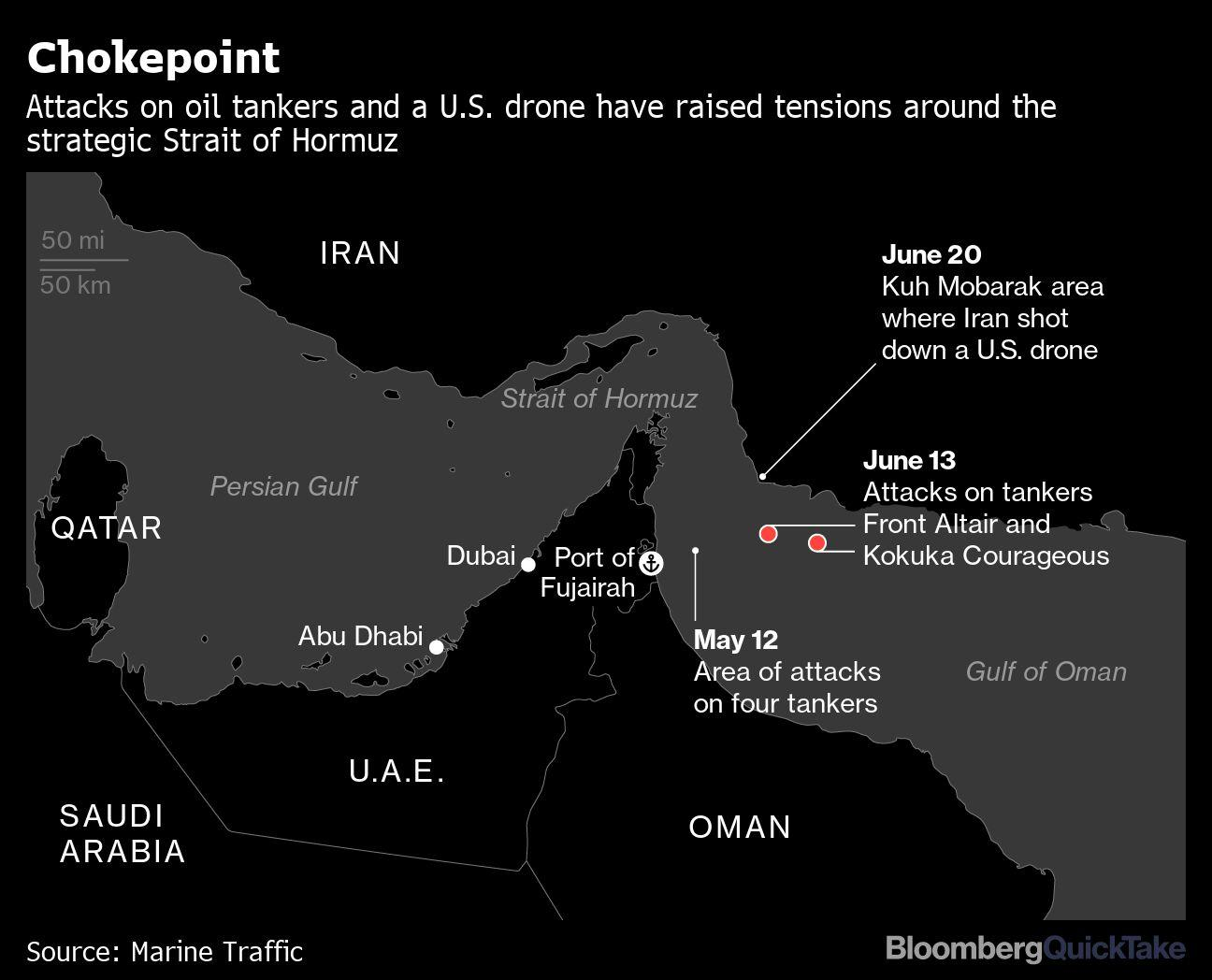 Taken to Brink by Trump, Gulf States Are Backpedaling on Iran