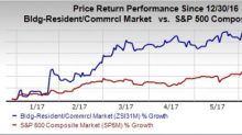 Why You Should Add Lyon William (WLH) to Your Portfolio Now