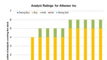 Analysts' Ratings for Athenex and Its Peers in July